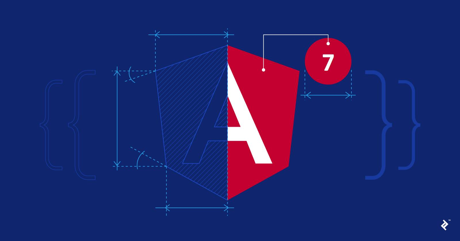 Hire Dedicated Angular2 Developer